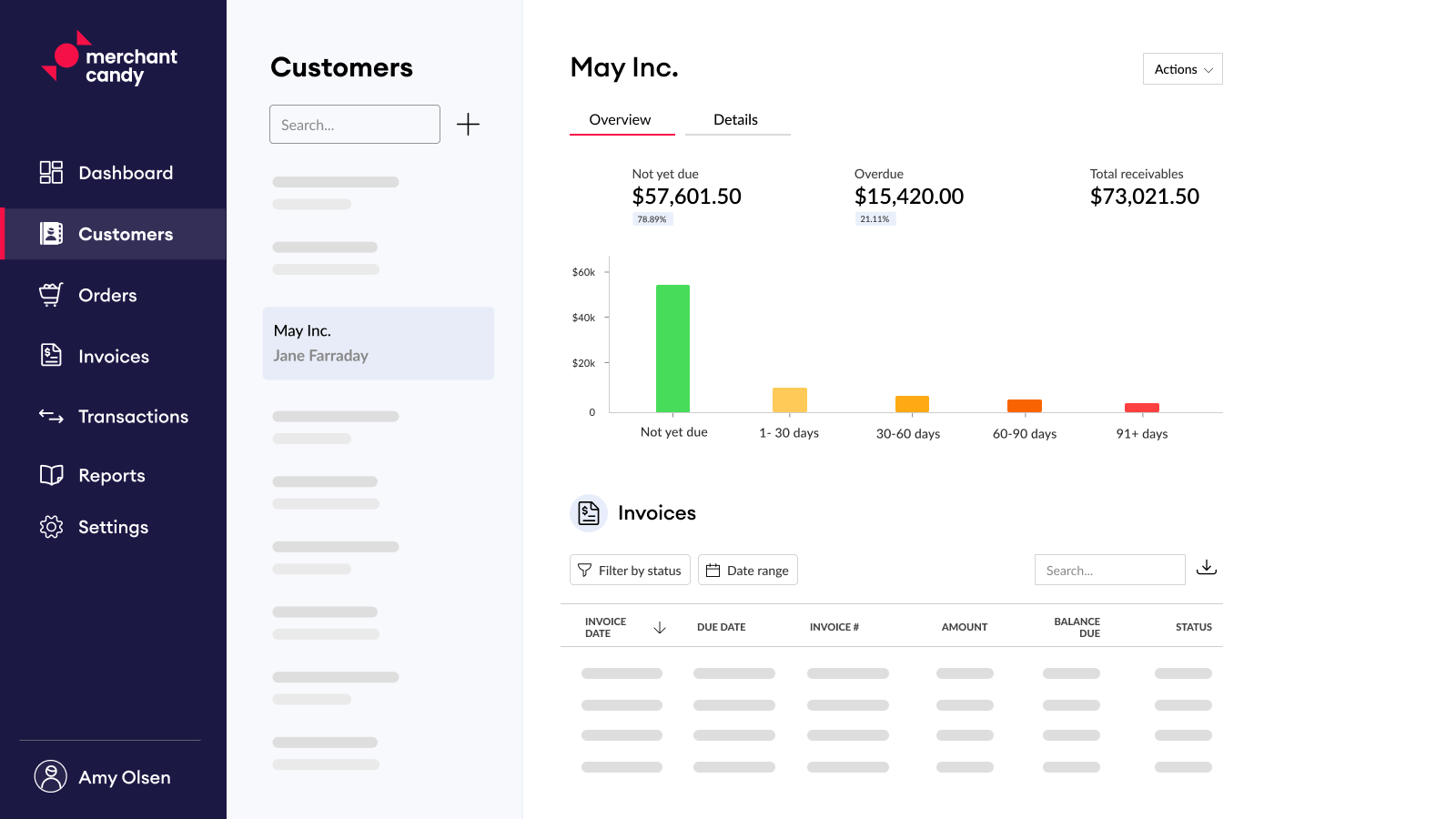 Customer details page