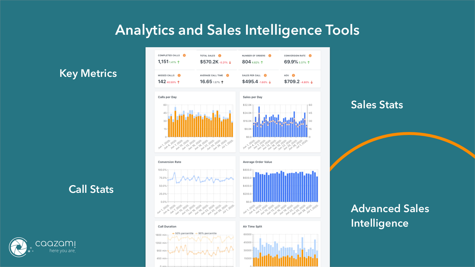 Gain Insights with Sales Intelligence Tools
