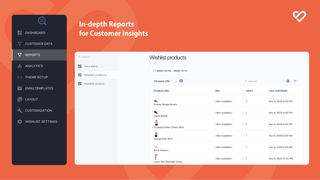 In-depth Reports for Customer Insights