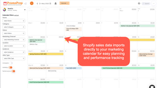 Shopiy sales data on marketing calendar