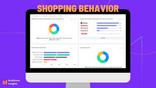 Learn about your audience's shopping habits