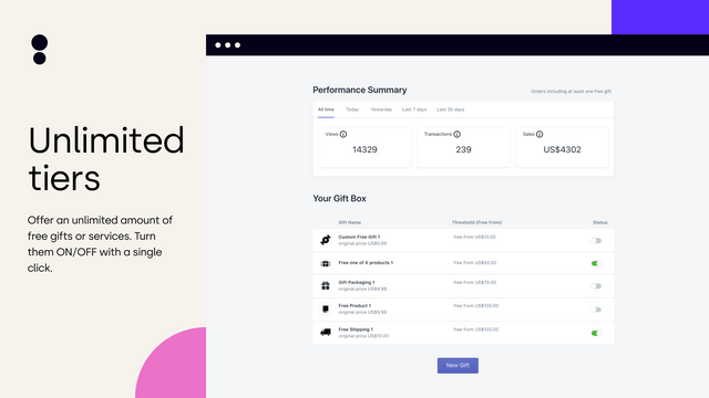 Monitor your free gifts performance in a simple dashboard
