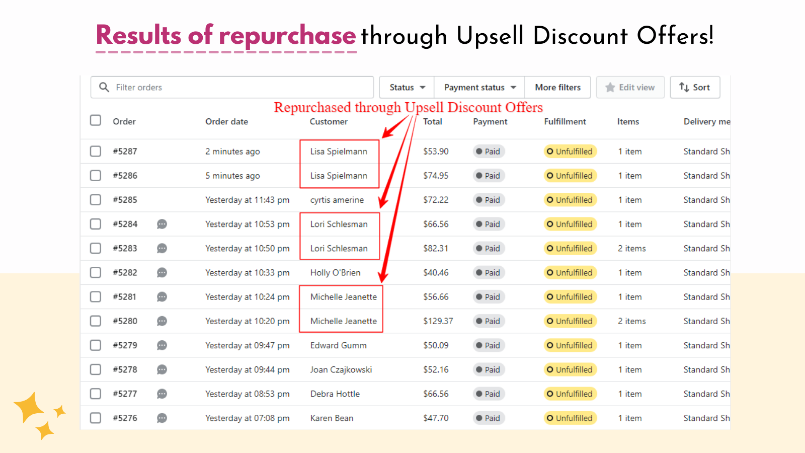 Repurchase through Upsell Discount Offers