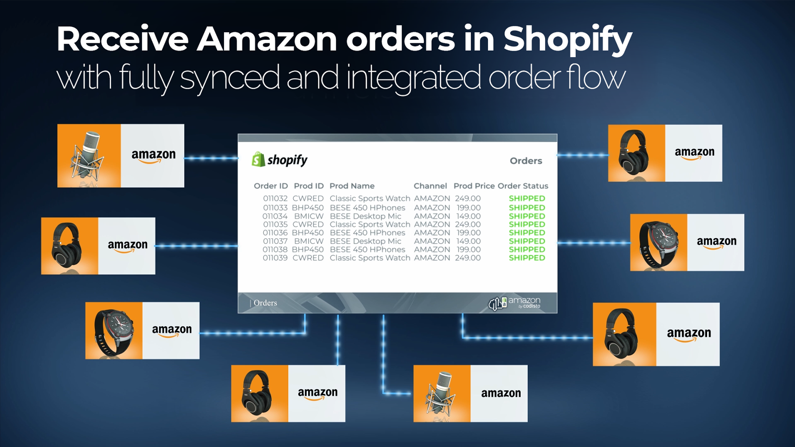 Receive Amazon orders in Shopify