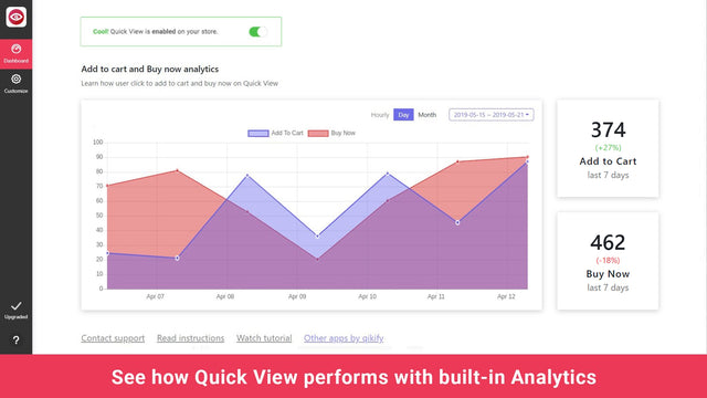 shopify app quick view analytic