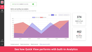 quick view analytiques