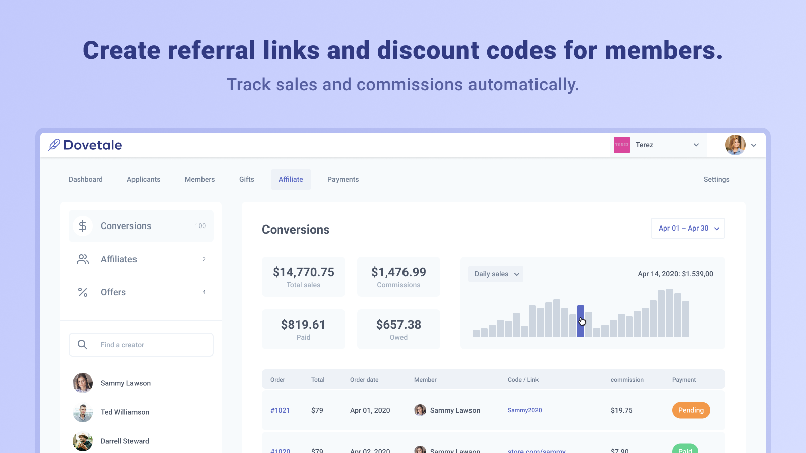 Create affiliate offers with referral links or discount codes