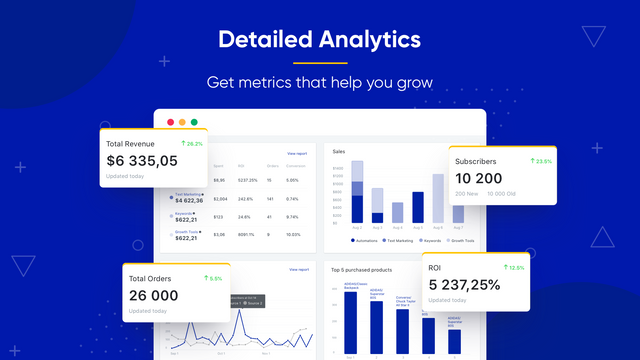 Detailed SMS Analytics - get metrics that help you grow