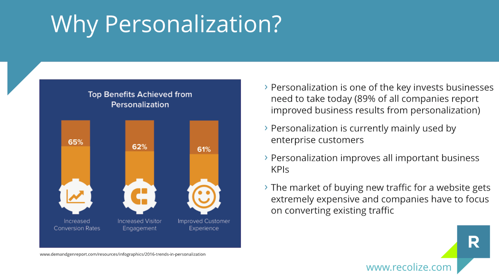 Why Personalization with Recolize?