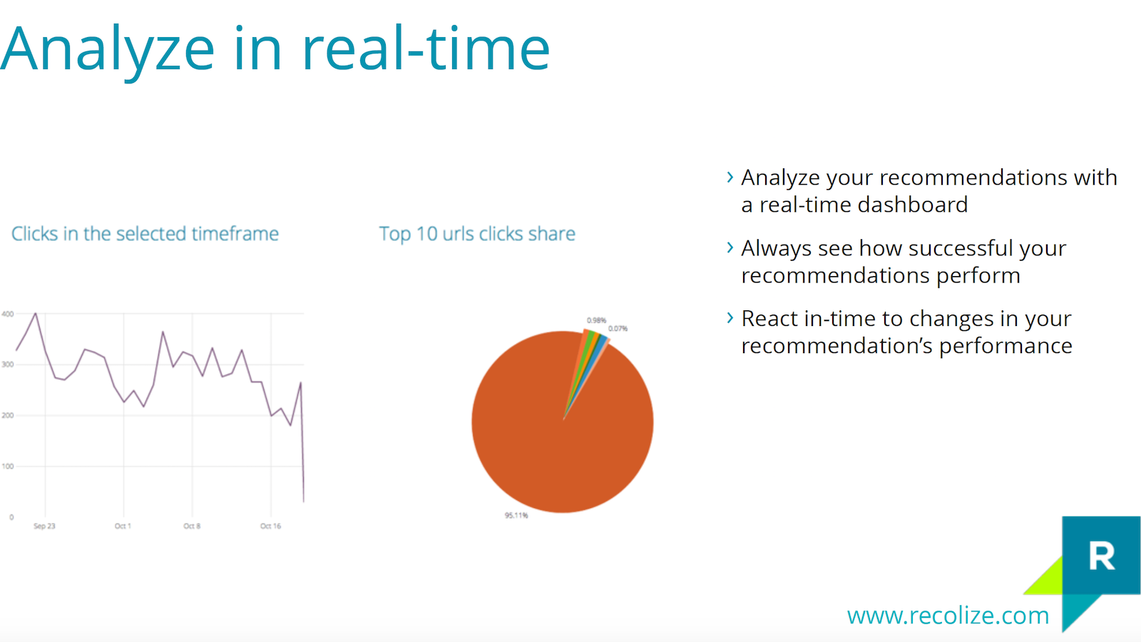 Analyze Recolize Performance in Realtime