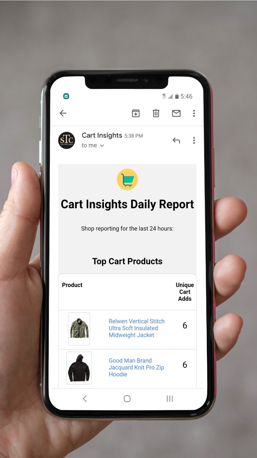 The Daily Email Report also displays well on mobile screens