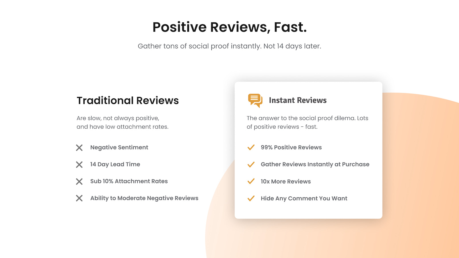 Traditional reviews versus instant reviews