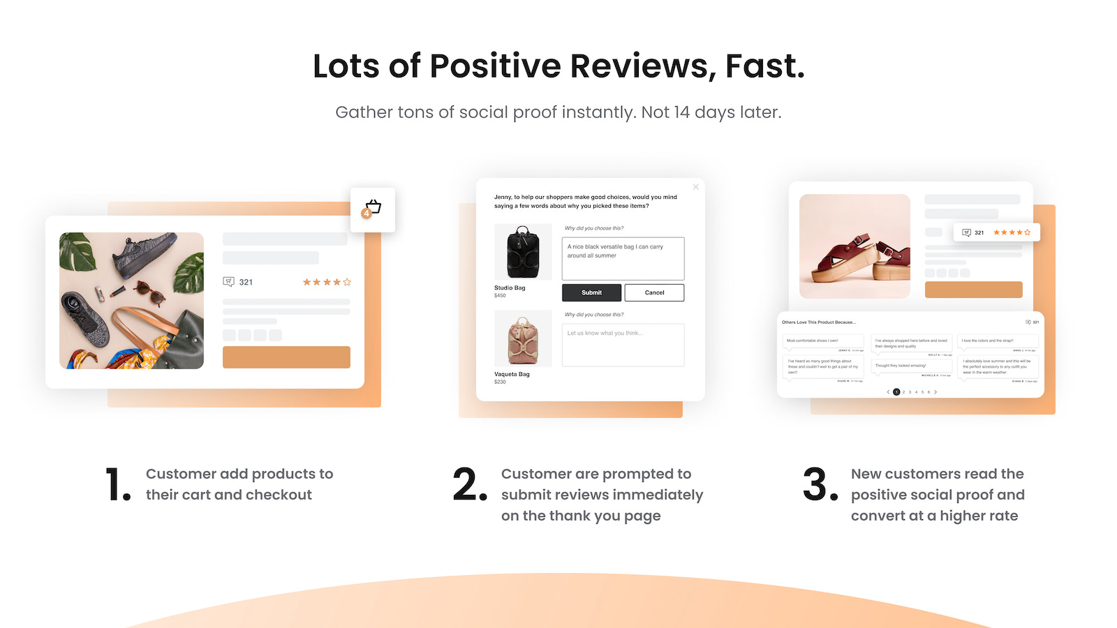 Fast Reviews Review process and steps