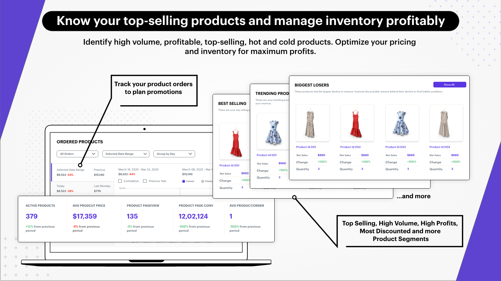 product segments for better inventory management