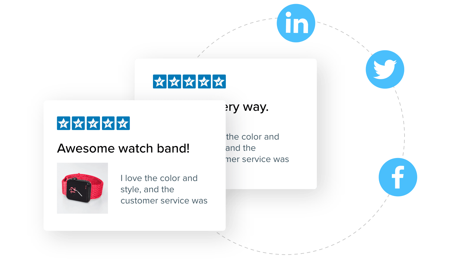 Share reviews to social media with 1-click