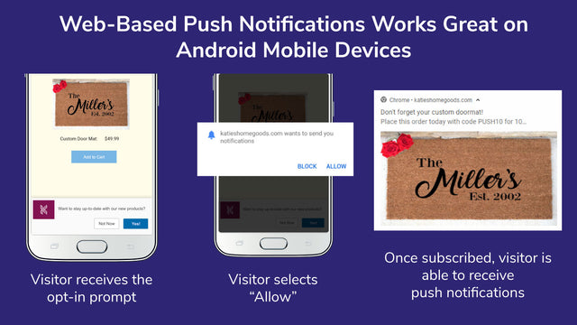 Push notifications work great on android mobile devices.