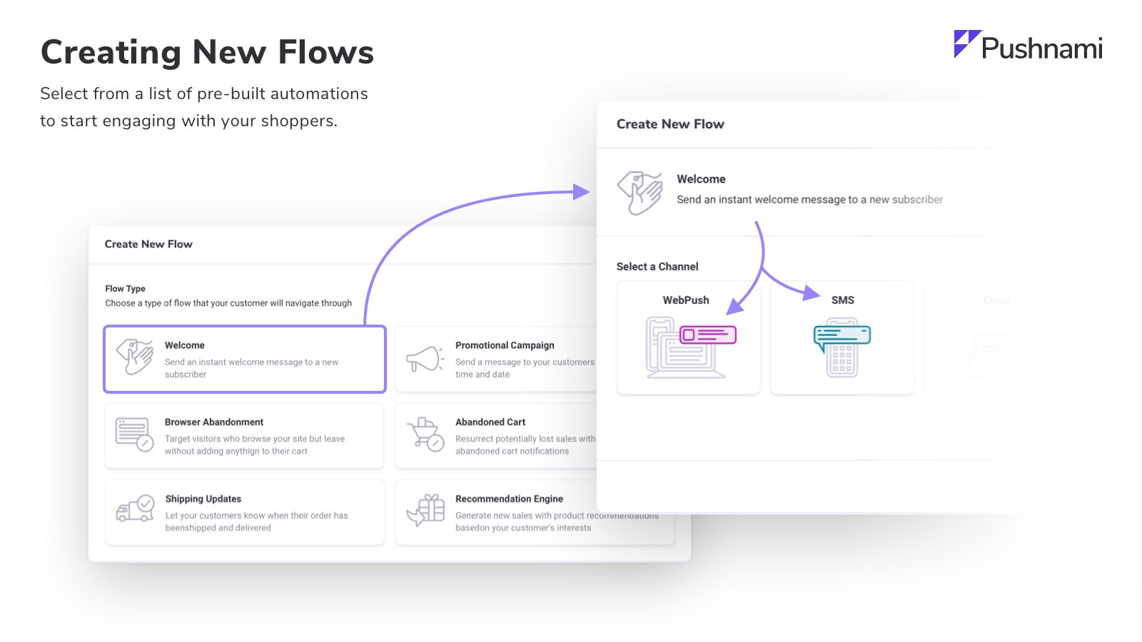 Select from pre-built automations to engage with your shoppers.