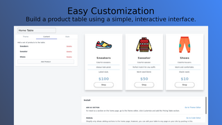Easily add product content using the built-in editor.