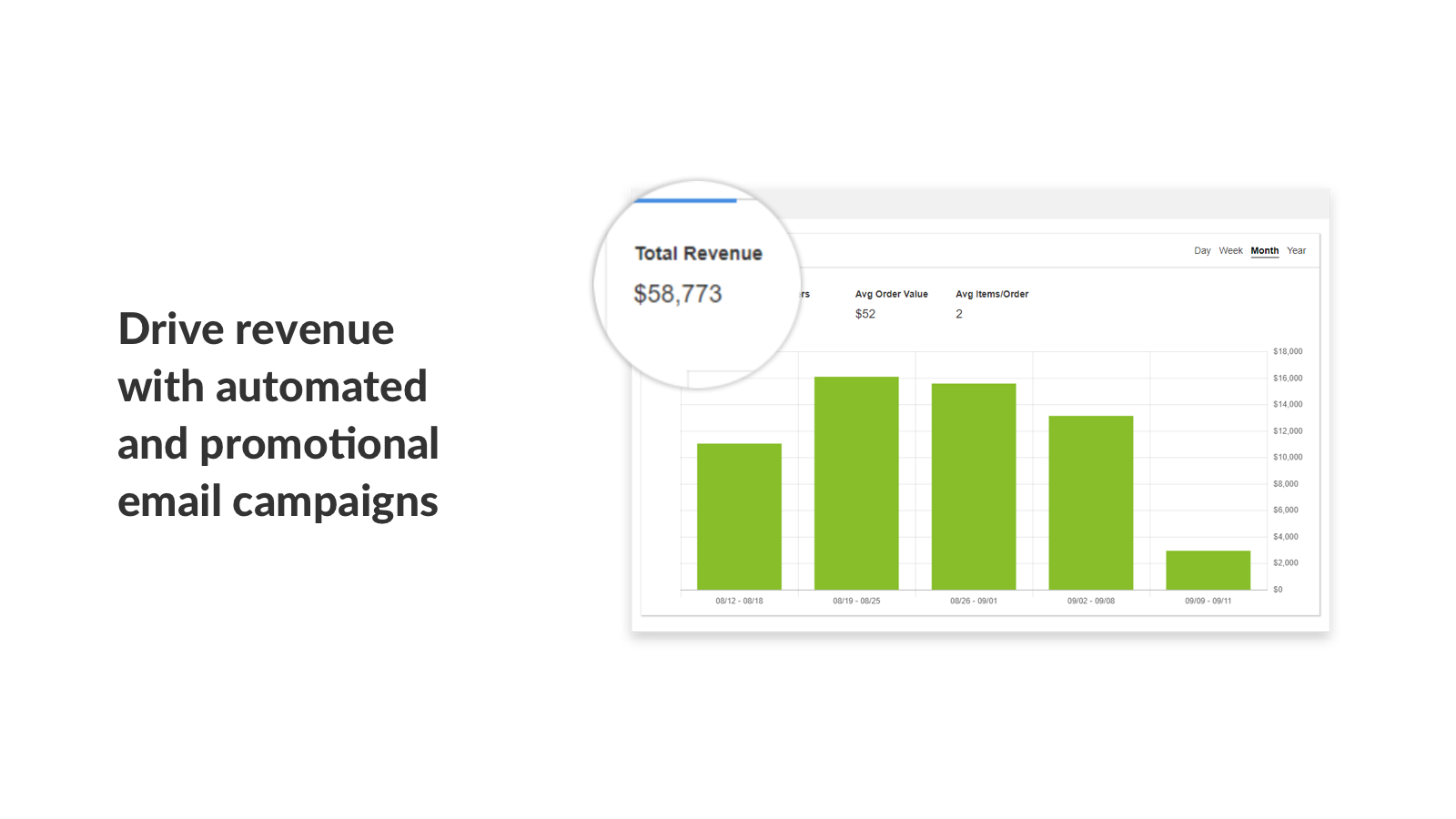 Email: Drive revenue with automated and promotional campaigns