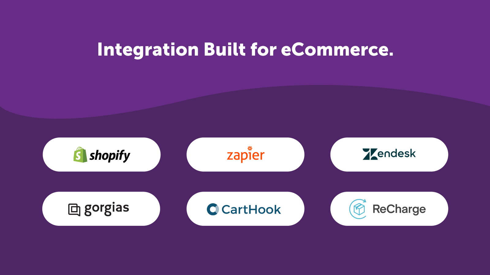 We integrate with your tech stack in just a few clicks