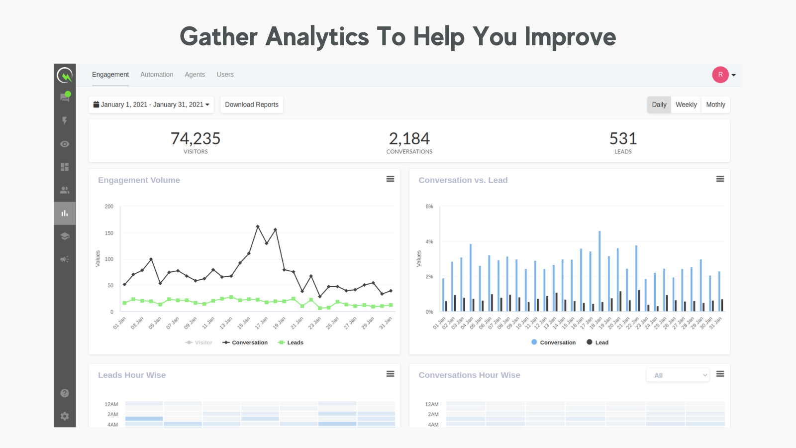 Detailed Analytics To Help You Grow