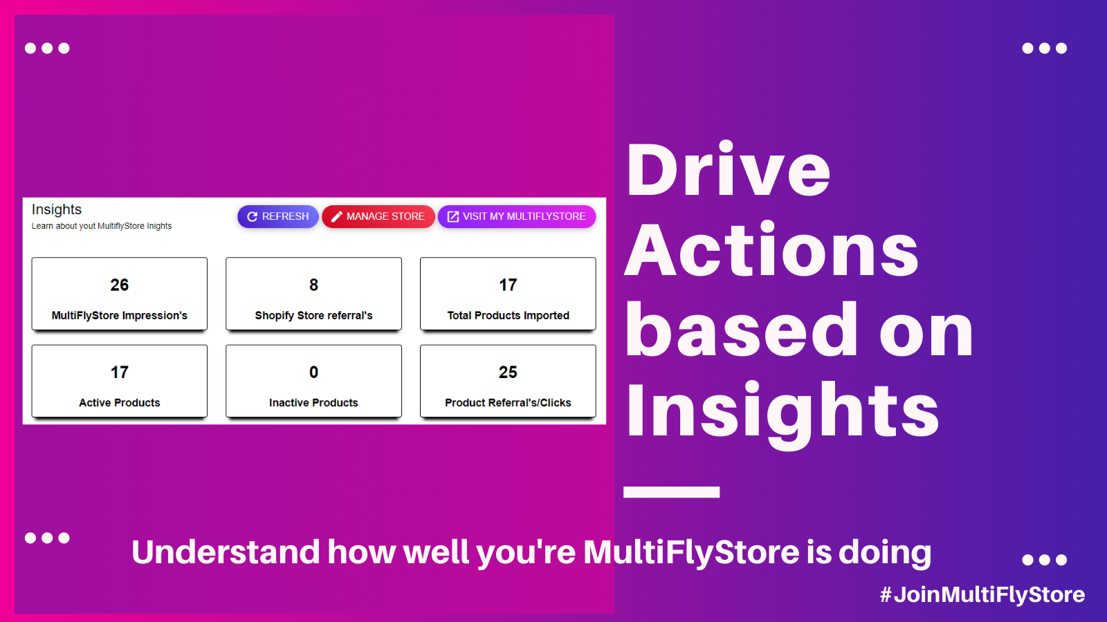 Get insights, reports on how your store is doing to enhance sale