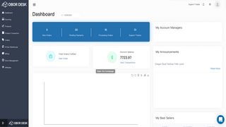Dashboard - A clear snapshot of what's happening