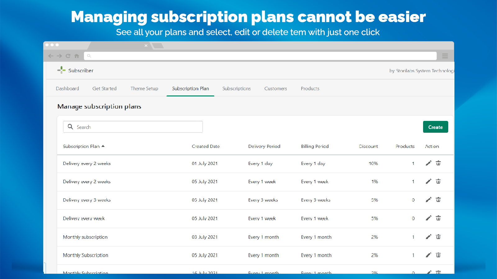 Managing Subscription Plans Made Easier