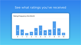 See what ratings you have received
