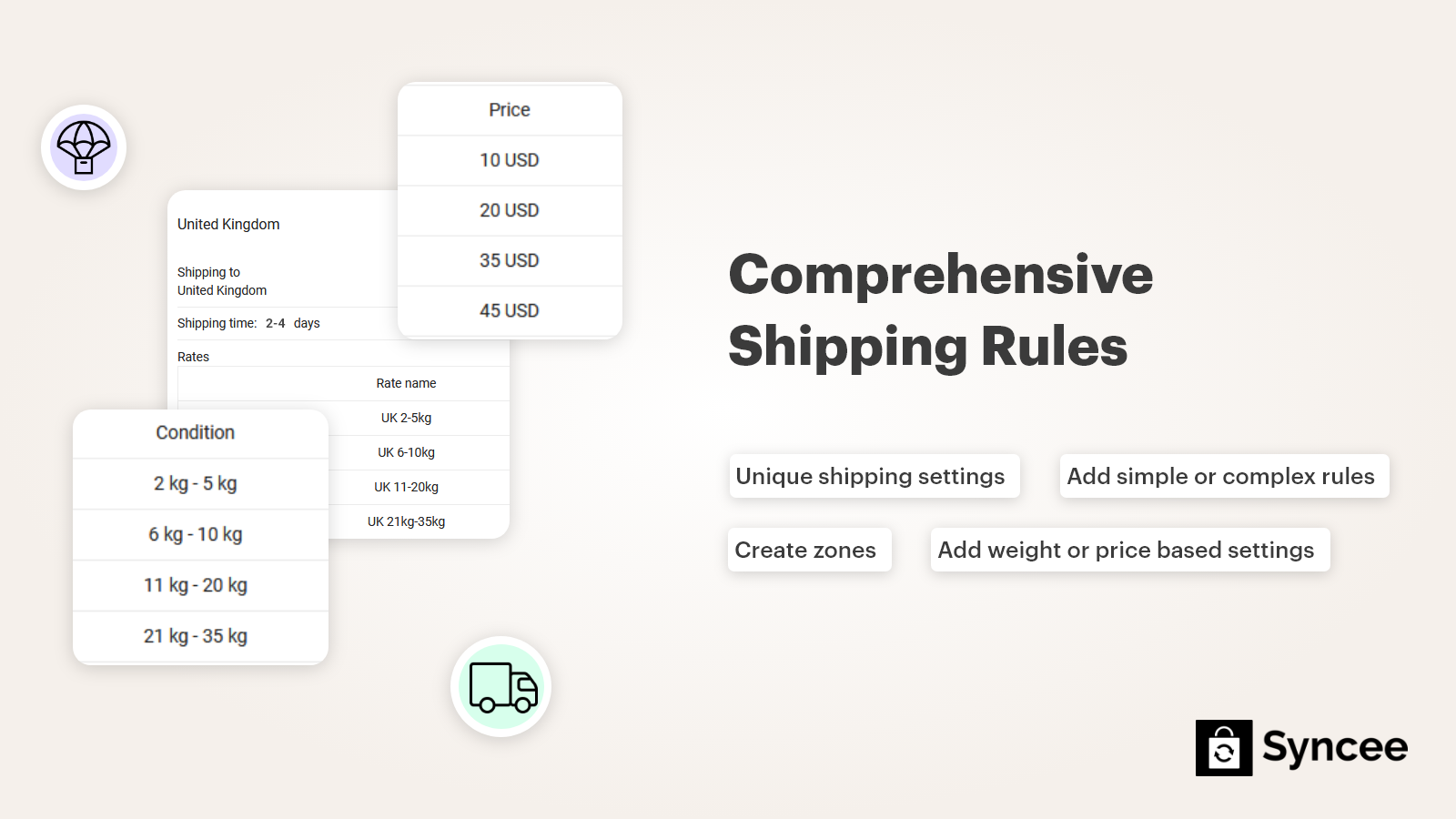 Comprehensive shipping rules