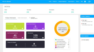 Dashboard of Best Shopify Fruugo app