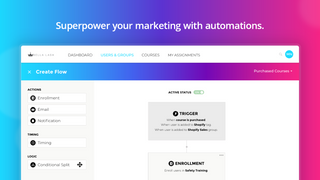 Superpower your marketing with automations