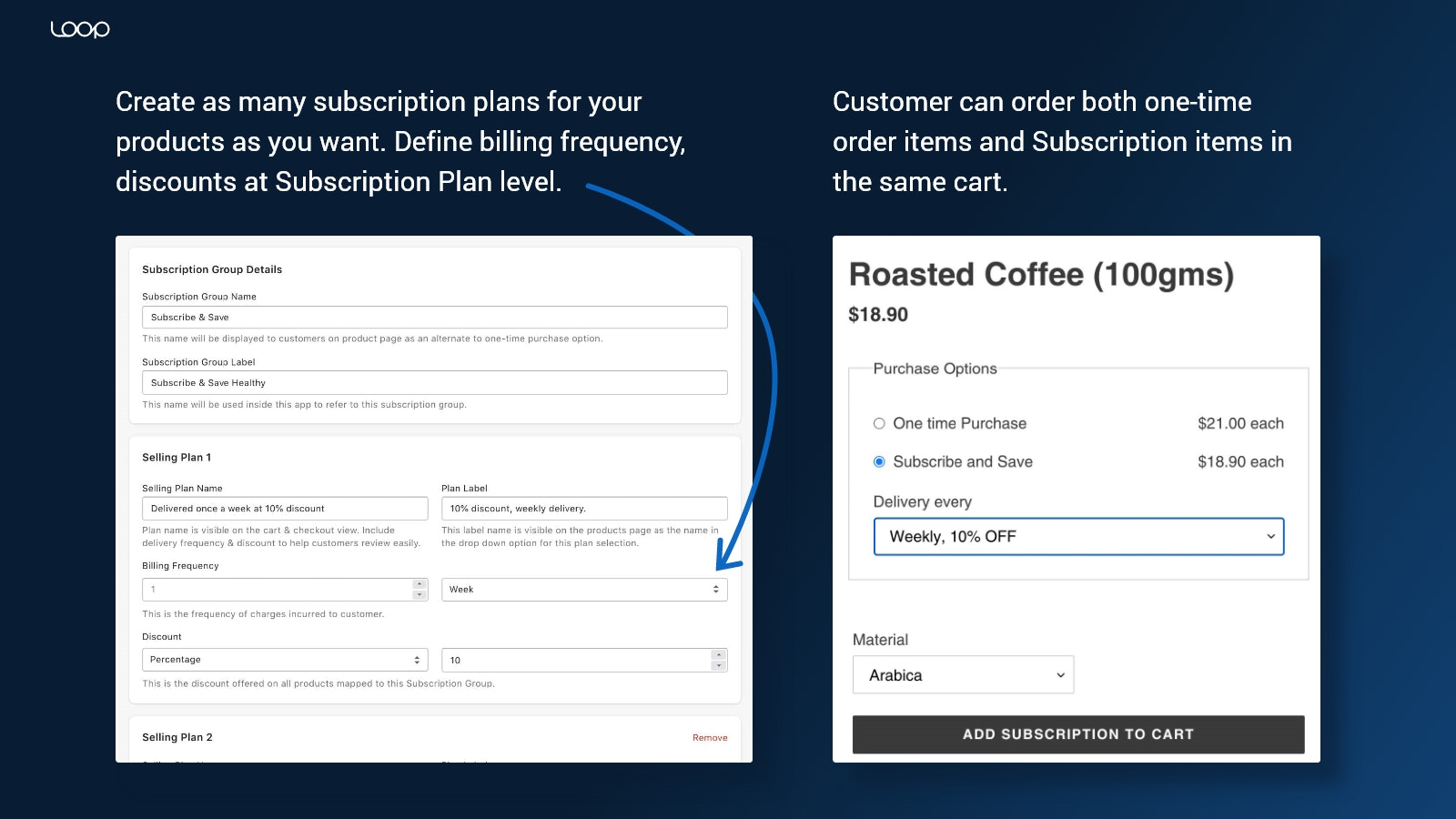 Configure Subscription which works for you & your customers!!