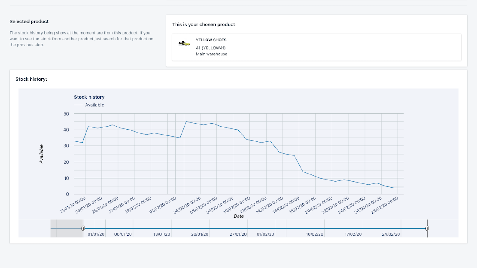 Check the stock history of any product in your store.