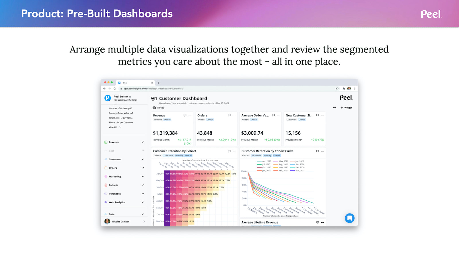 Pre-Built Dashboards