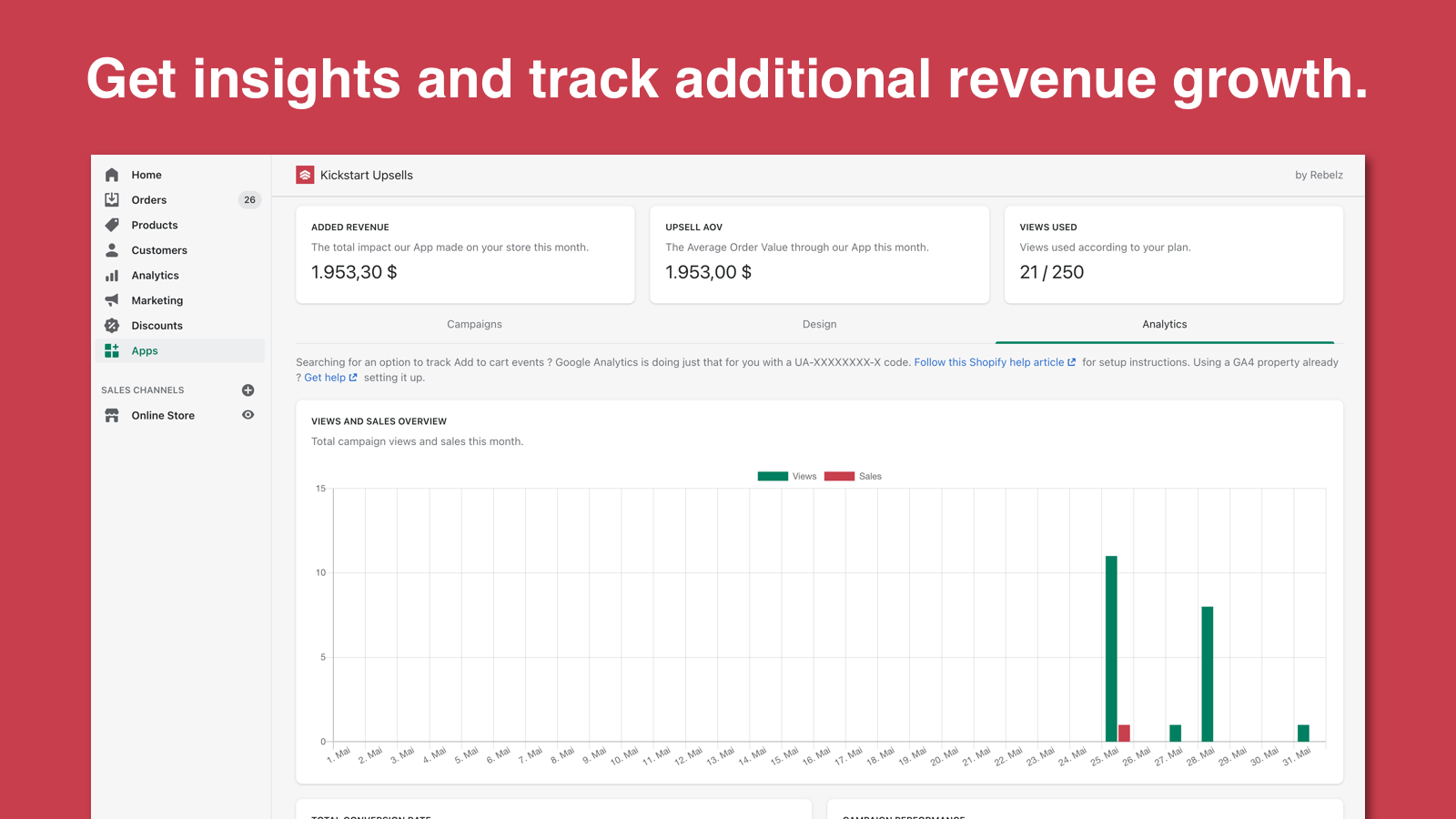 Track your upselling & cross selling performance.