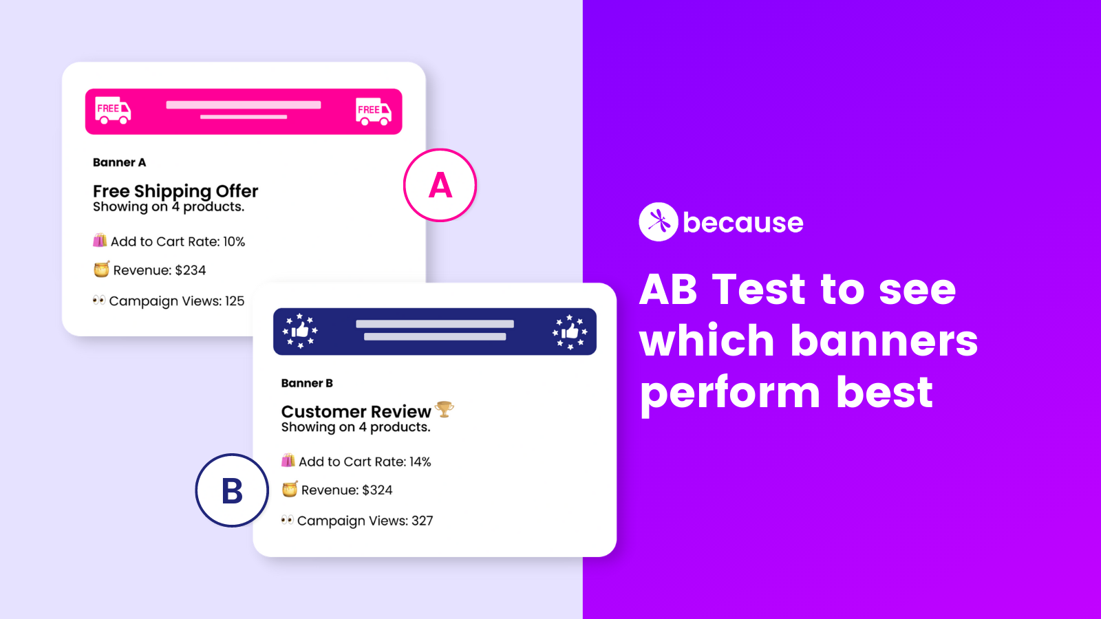 A/B Test Banners