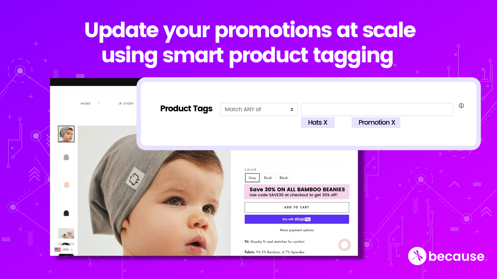 Update promotions at scale using smart product tagging