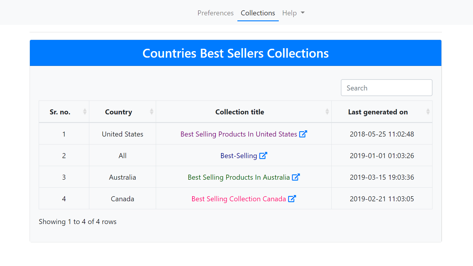 Best Selling by Country