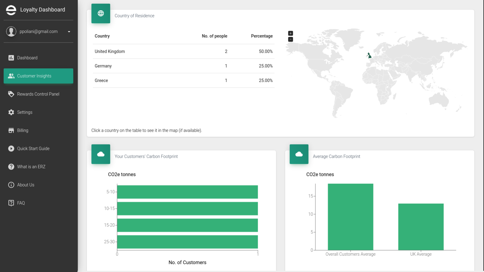 Collect customer insights as your customers engage with the app!