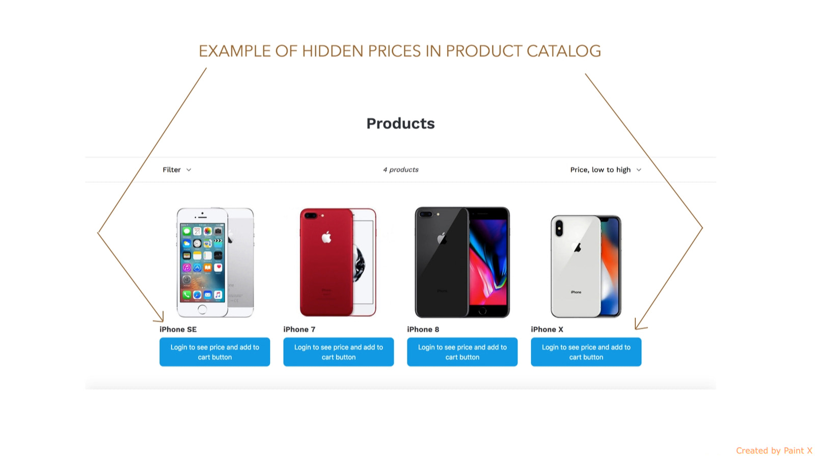 Example of using hidden prices in catalog of products