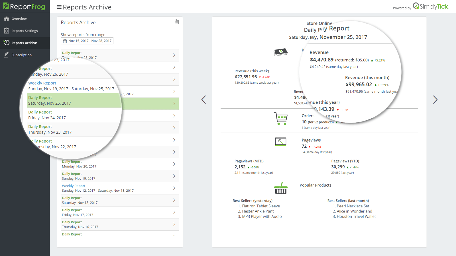 Receive daily email reports about your store performance