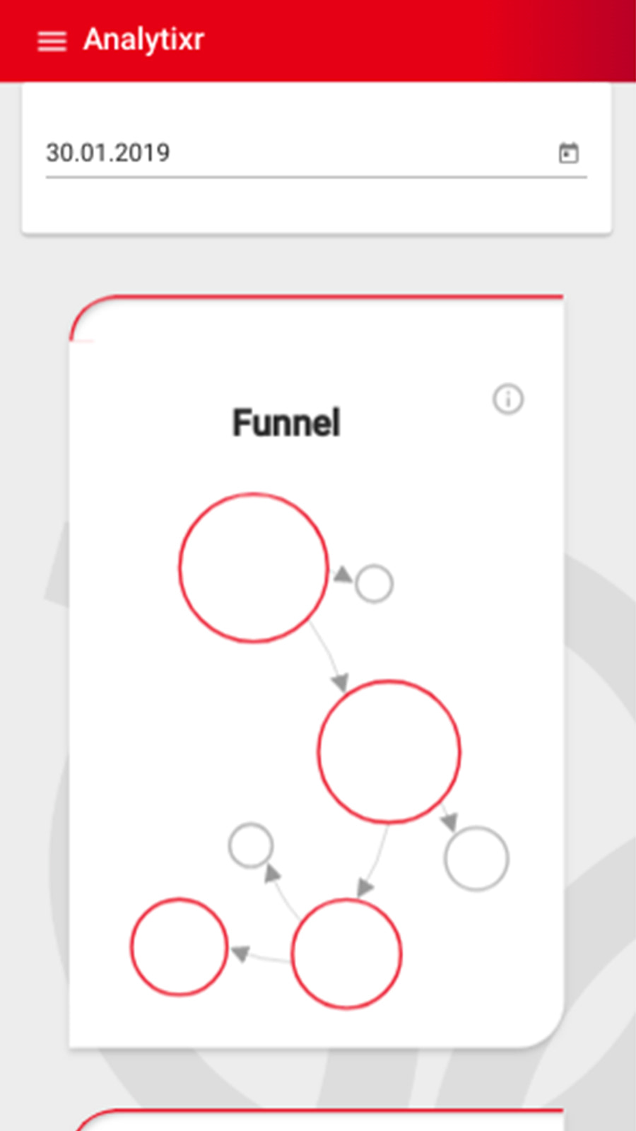 Funnel Card