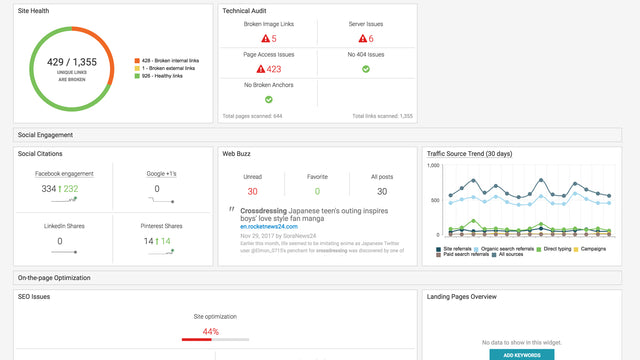 Site Health, SEO Issues & Social Monitoring