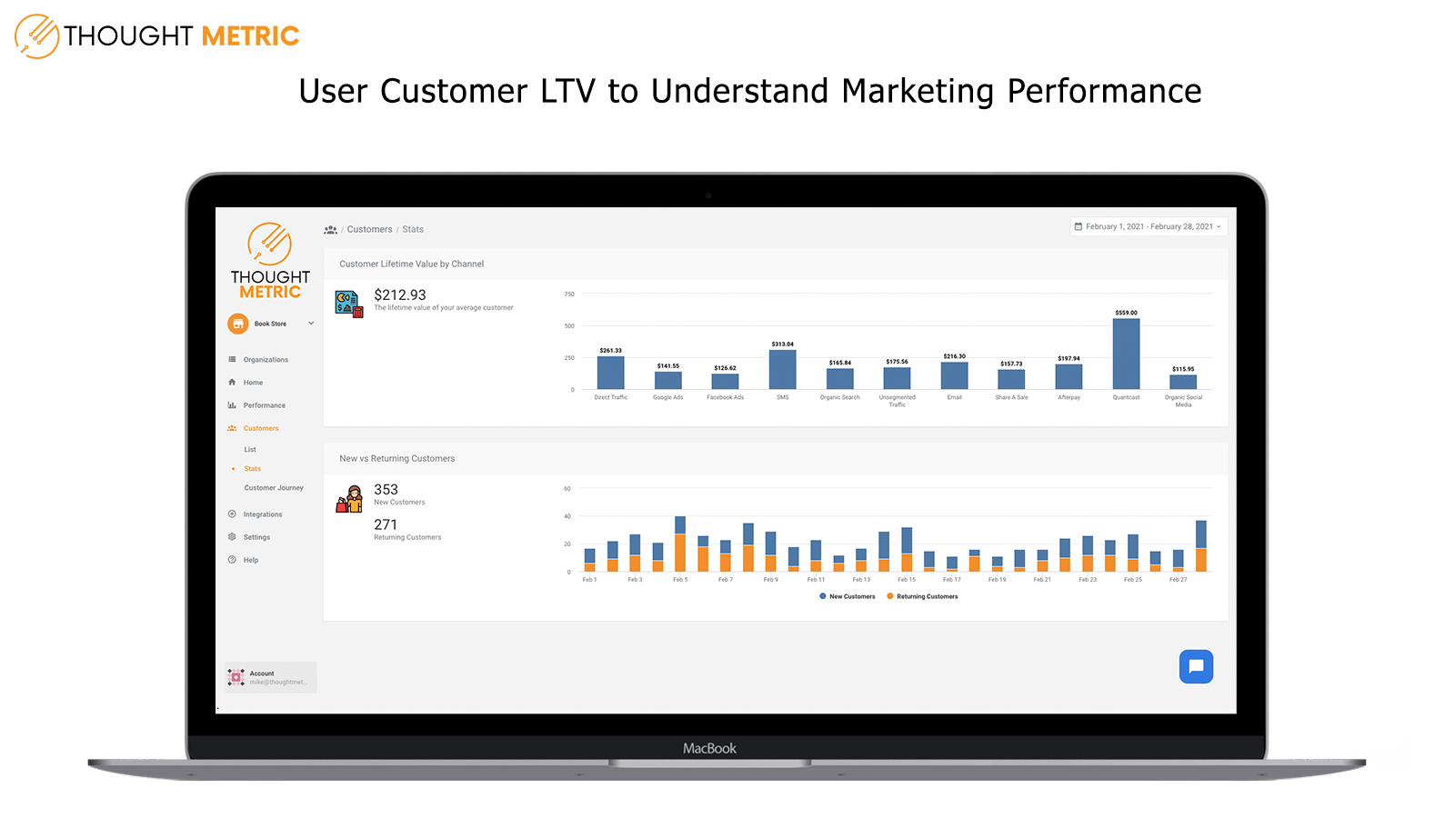 Attribute Orders and Customers to Campaigns and Ads