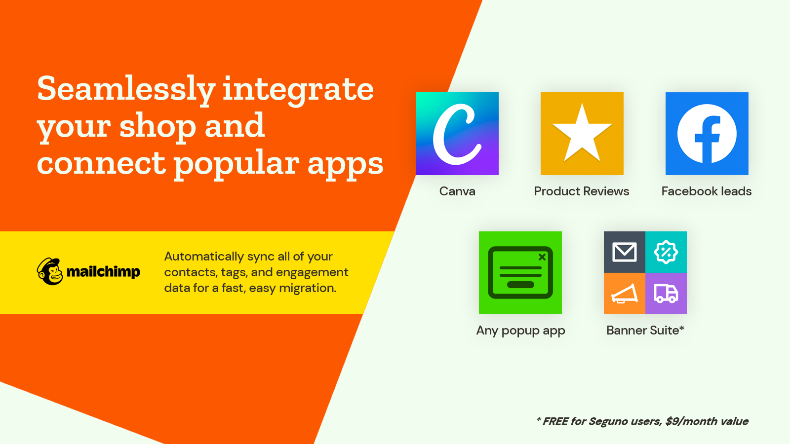 Integrates with Mailchimp, Product Reviews, Facebook, and Canva
