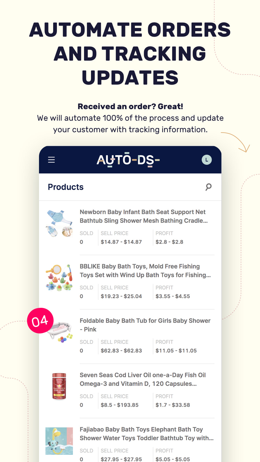 Dropshipping automated orders