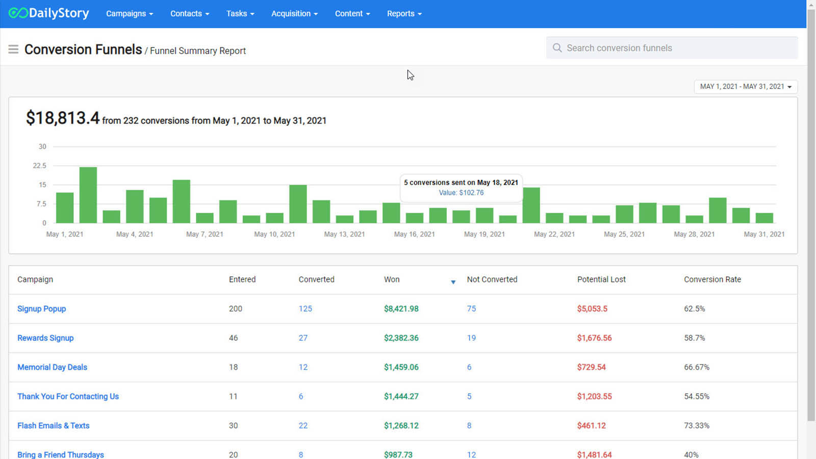 Track conversions across campaigns