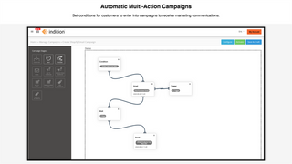 Email marketing automatic campaigns