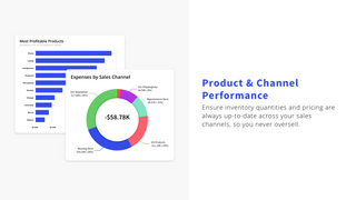 Product & Channel Performance